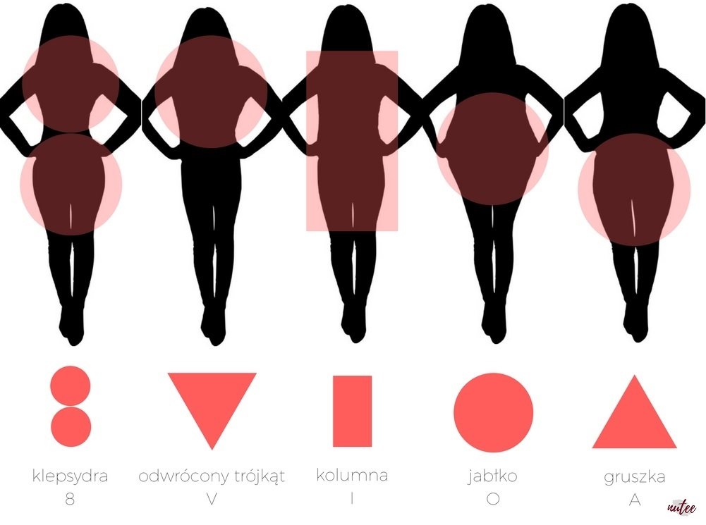 Jak się zmierzyć i rozpoznać typ figury? Instrukcja krok po kroku. podział kobiecych sylwetek